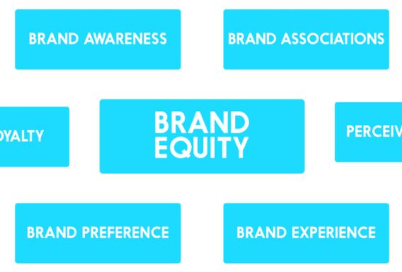 Brand equity: em que consiste e como é construído